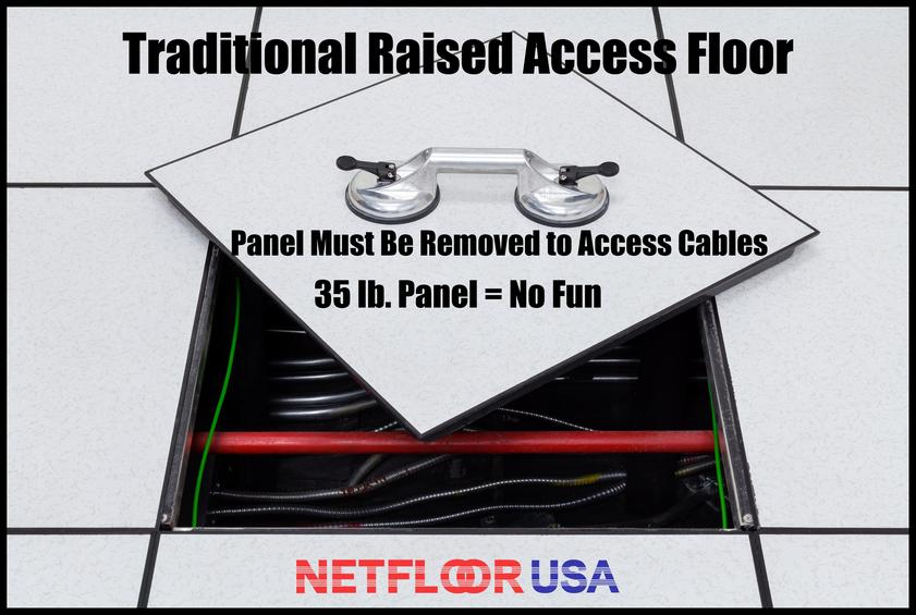 How to Pull an Access Floor Panel to Work on Wires and Cables Under the Raised Floor